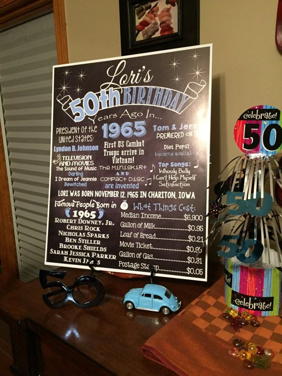 Welcome Chalkboard 50th Birthday Ideas