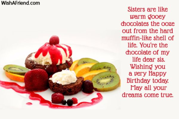 Best Happy Birthday Wishes Images For Sister