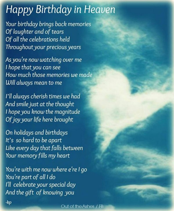 72 Beautiful Happy Birthday in Heaven Wishes- My Happy ...
