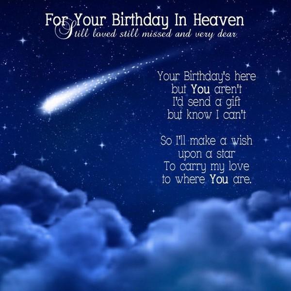 Happy Birthday Wishes In Heaven